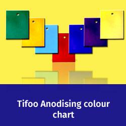 Tifoo Anodising dyes